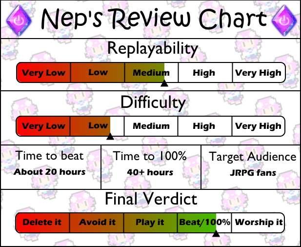 review chart Hexyz Force