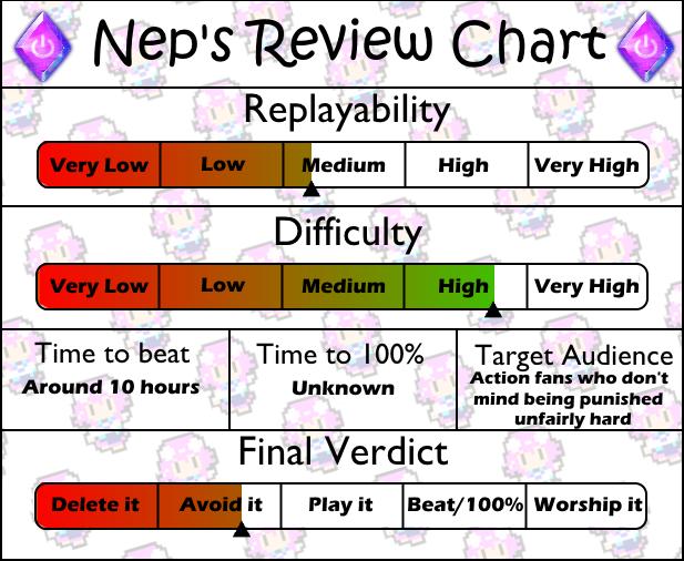Review chart pursuit force