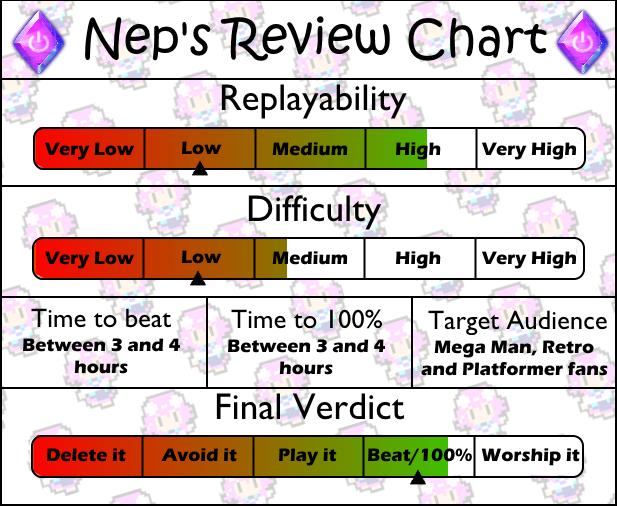Review Chart Mega Man 5